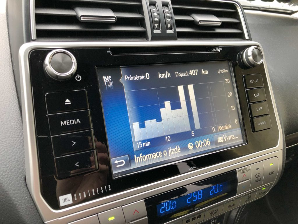 Infotainment Toyota Touch 2